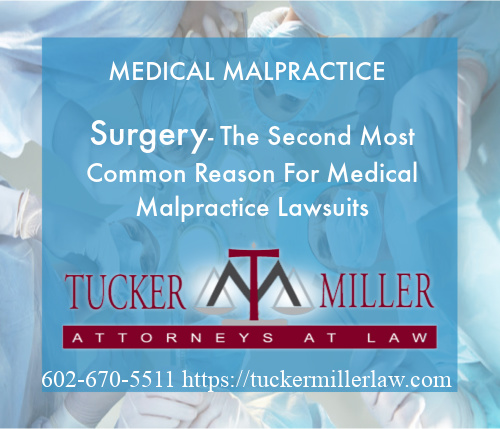 Picture with text stating Surgery is the second most common type of medical malpractice
