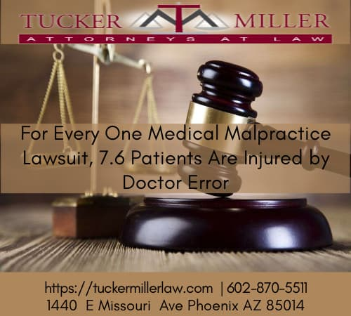 Graphic stating For Every One Medical Malpractice Lawsuit, 7.6 Patients Are Injured by Doctor Error
