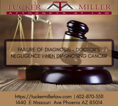 Graphic Stating Doctors Negligence Failure To Diagnose