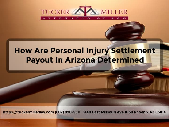 Graphic stating How Are Personal Injury Settlement Payout In Arizona Determined