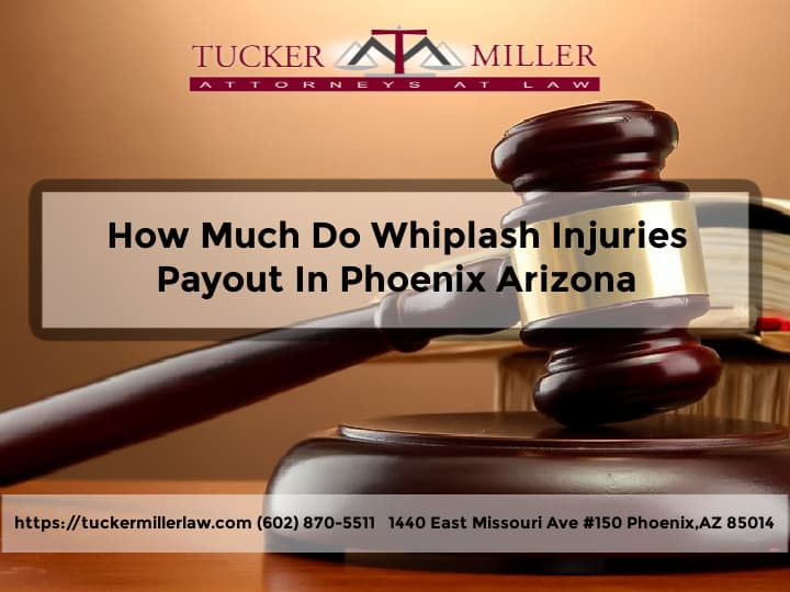 How-Much-Do-Graphic stating Whiplash-Injuries-Payout